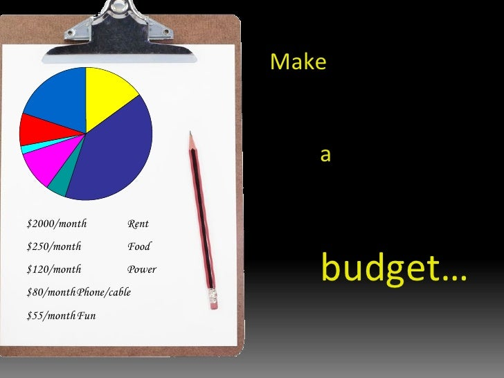 Make  a  budget… $2000/month Rent $250/month Food $120/month Power $80/month Phone/cable $55/month Fun