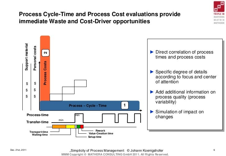 a process oriented approach to waiting This is a very useful approach because it focuses on  waiting  redoing deviating  out on the value of process auditing and techniques process auditing.
