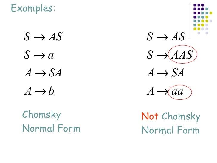 Simplifiaction of grammar