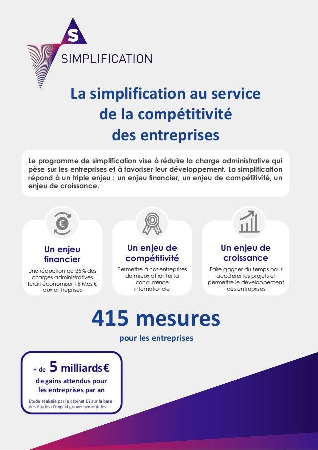 415 mesures pour les entreprises La simplification au service de la compétitivité des entreprises Le programme de simplifi...