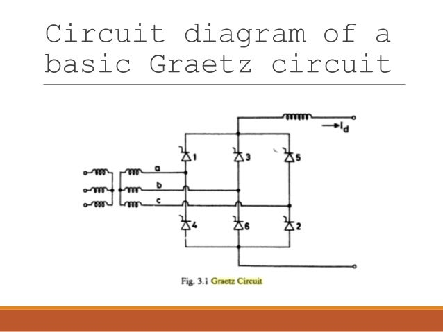 simplified analysis of graetz circuit copy copy rh slideshare net schematic diagram analysis Process Diagram