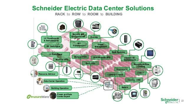 Simplifying Data Center Design Build