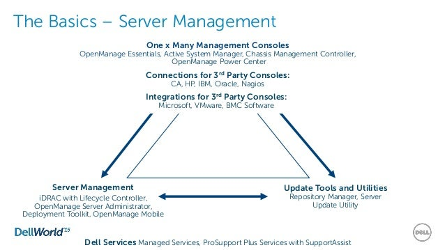 Simplifying Systems Management
