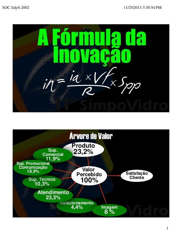 SOC July8-2002  11/25/2013 3:30:54 PM  A Fórmula da Inovação  ia xVfx Spp in R Árvore de Valor Sup. Comercial  Produto  23...
