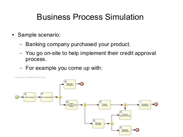 Business Process Simulation● Sample scenario:– Banking company purchased your product.– You go on-site to help implement t...