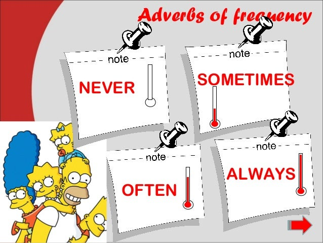 Adverbs of frequencySOMETIMESALWAYSOFTENNEVER