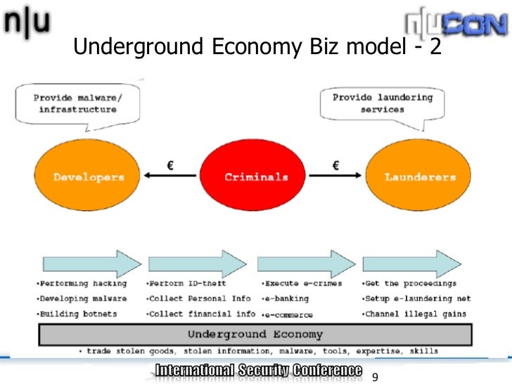 underground economy The underground economy describes illegal economic transactions that do not comply with government reporting requirements.