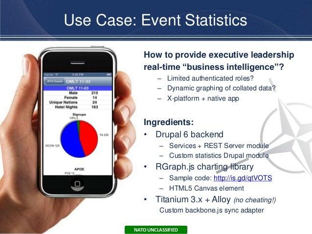 Cross-Platform Mobile Apps & Drupal Web Services