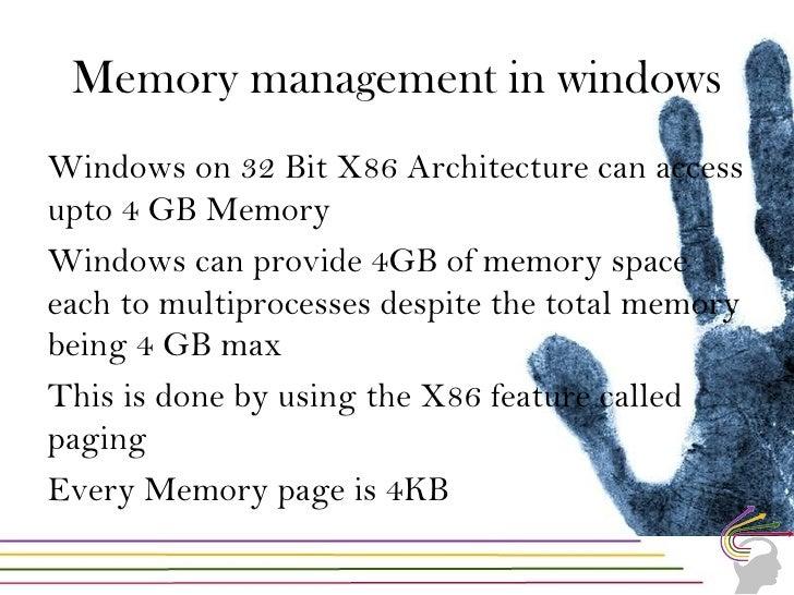 Virtual memory to physical memory