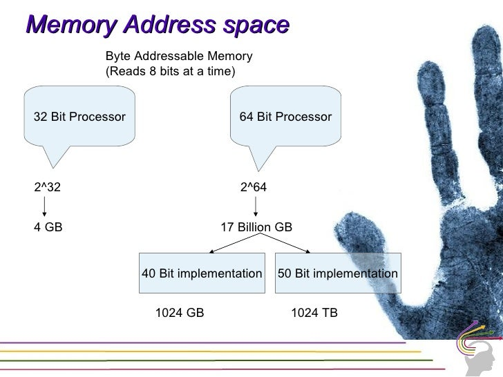 Memory management at a glance                        ProcessorMemory Manager                            Application       ...