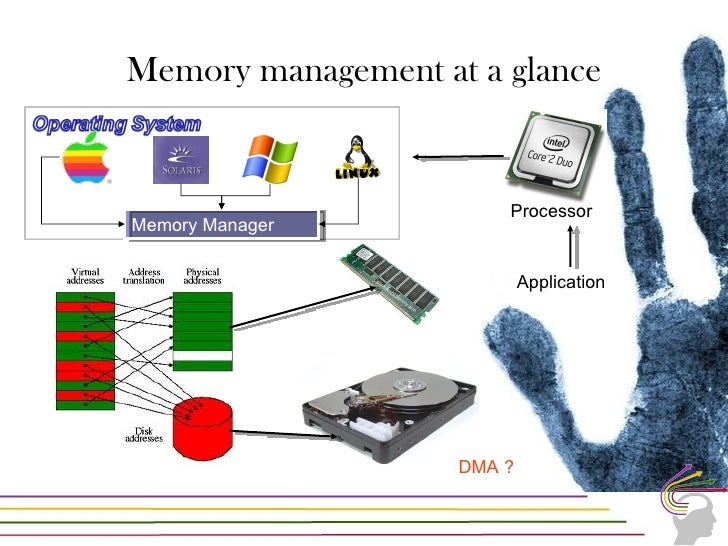 Need For a Memory ManagerProtect Operating system and Kernel Memory SpacePrevent Application violations (Accessing other...
