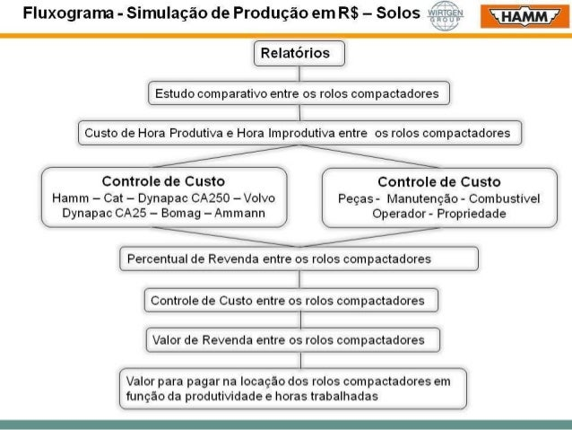 http://www.linkedin.com/in/curriculo/pt