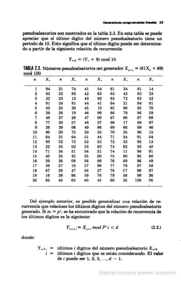 Gana-adoro:  eongrumehhs ¡Insane 23  pseudoaleatorios son mostrados en la tabla 2.3. En esta tabla se puede apreciar que e...