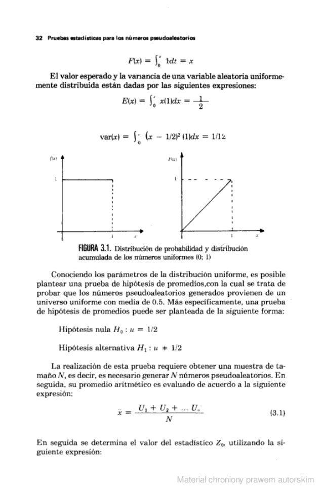 32 Pruebas estadísticas para los números pseudoaleatorios  Fix) =  i;  m:  = .1'  El valor esperado y la variancia de una ...