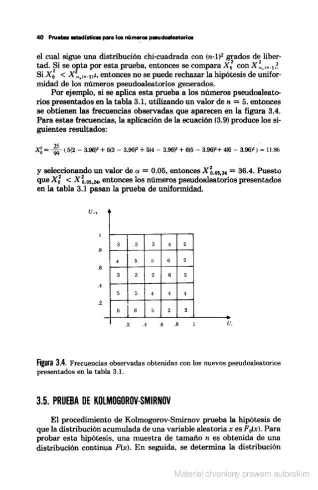 40 Pruebas ortadísticas para los números pnudoaleatorios  el cual sigue una distribución chi-cuadrada con (n-l)' grados de...