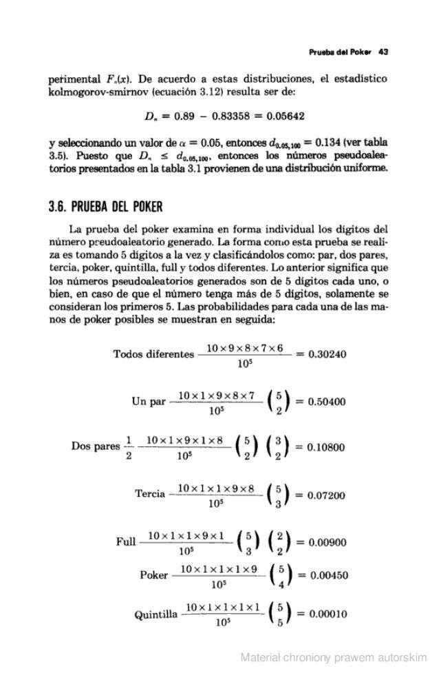 Pro-iba dal Poker 43  perimental Fix).  De acuerdo a estas distribuciones.  el estadístico kolrnogorov-smimov (ecuación 3....