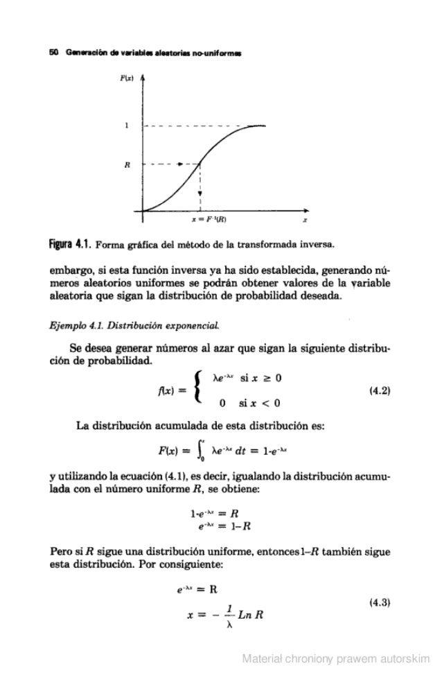 """S0 Genemclbn do variables aleatorias nounlíormí-s  ¡""""(xl     figura 4.1. Forma gráfica del método de la transformada invers..."""