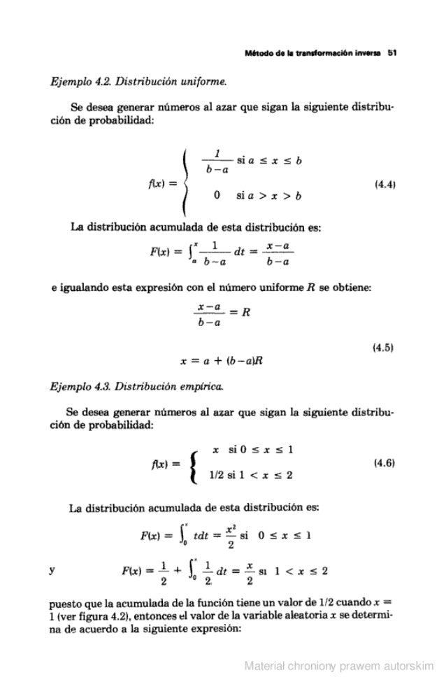 Método du la transformación ¡mai-sa b'!   Ejemplo 4.2. Distribución uniforme.   Se desea generar números al azar que sigan...