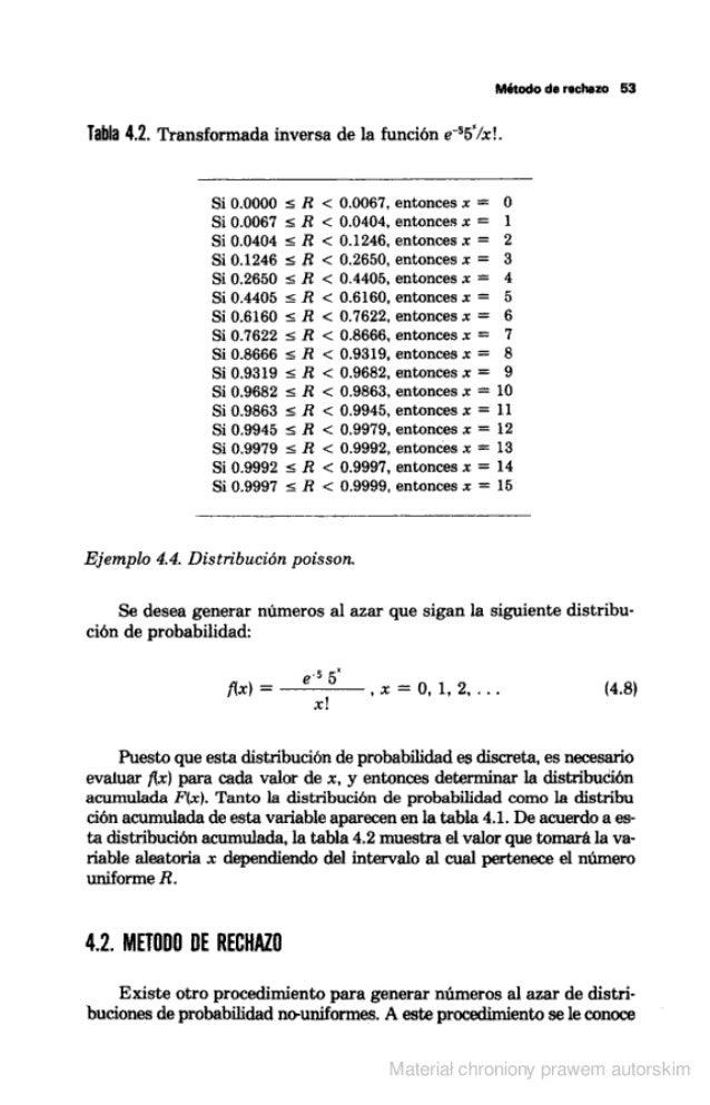 """Método de rechazo 53  Tabla 4.2. Transformada inversa de la función e""""5'/ x!.   Si 0.0000 s R < 00067. entonces x Si 0.006..."""