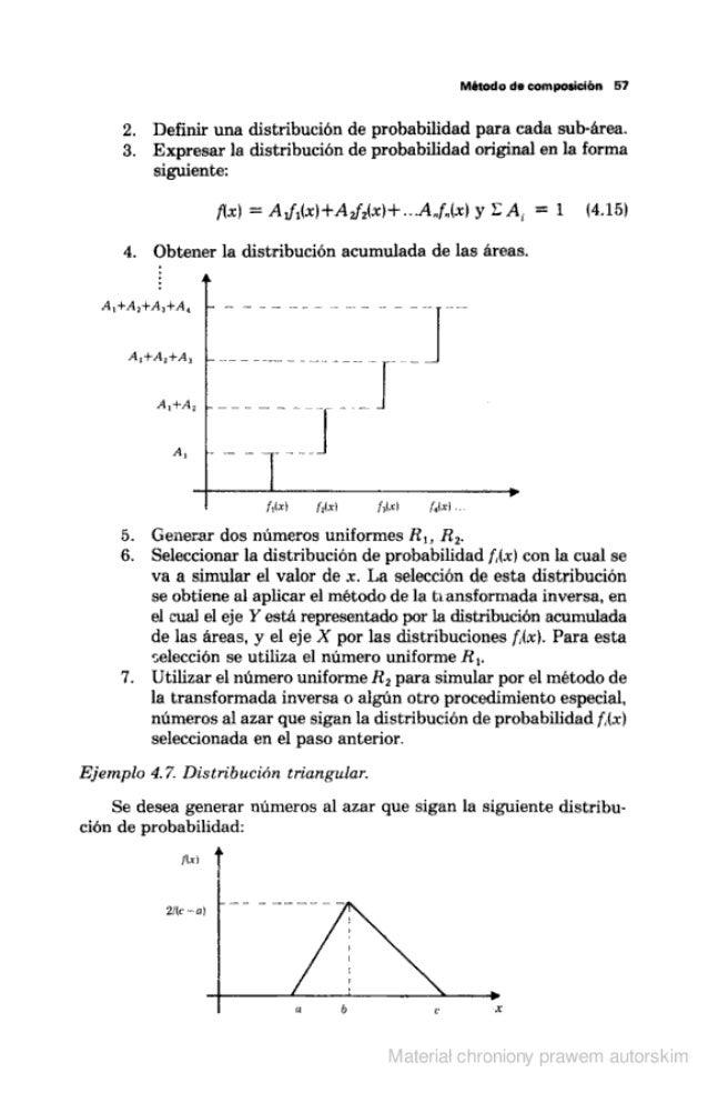 Método de composición 57  2. Definir una distribución de probabilidad para cada sub-área.  3. Expresar la distribución de p...