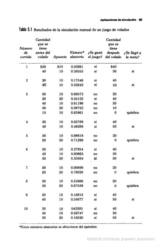 Aplicaciones de simulación 69  ïabla 5.1 Resultados de la timulación manual de un juego de volados  Cantidad Can ridad que...