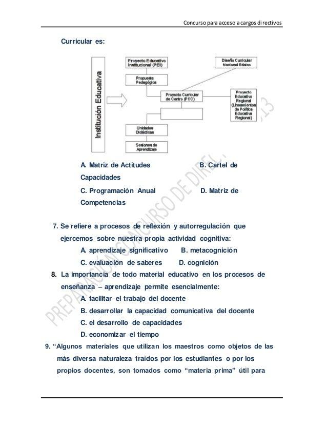 Simulacro de examen docente 100 preguntas de casos pedagogicos   subido por yhon jorge garro.l Slide 3
