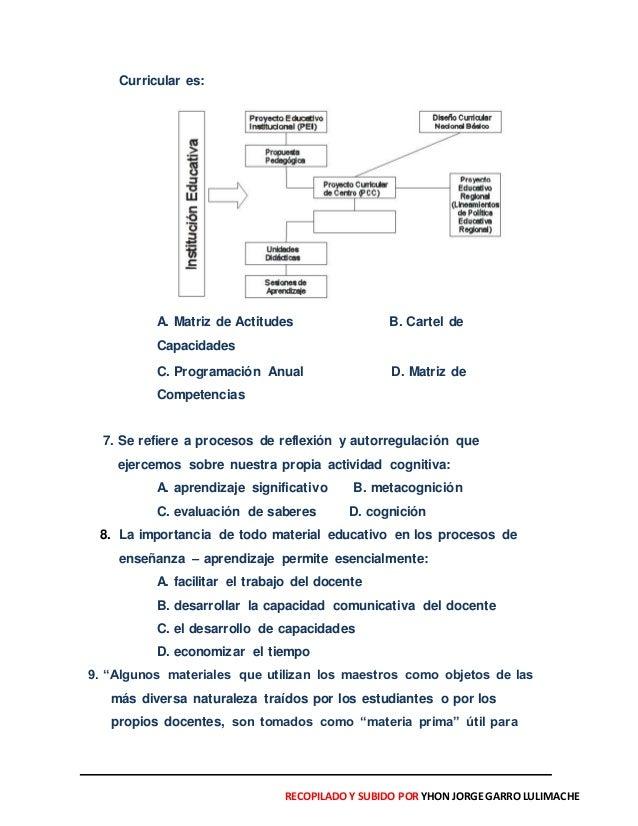 Simulacros de exámenes docentes con  742 casos pedagógicos y otros    subido por Yhon Jorge Garro.L- 18-01-2015 Slide 3
