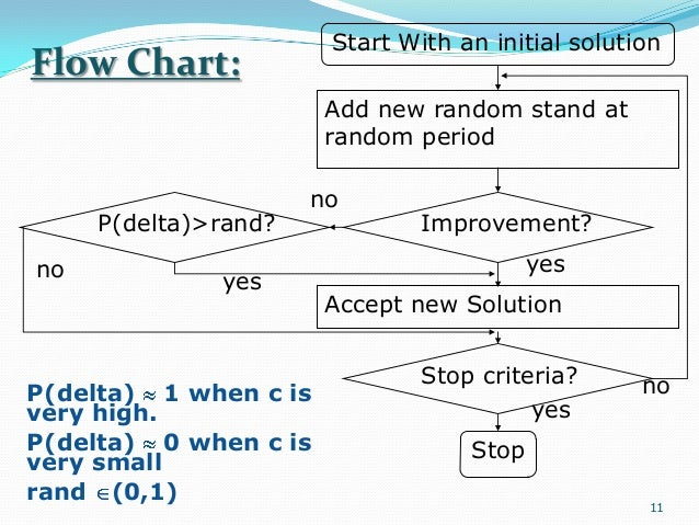 download Microsoft Exchange Server 2007 with SP1: Tony