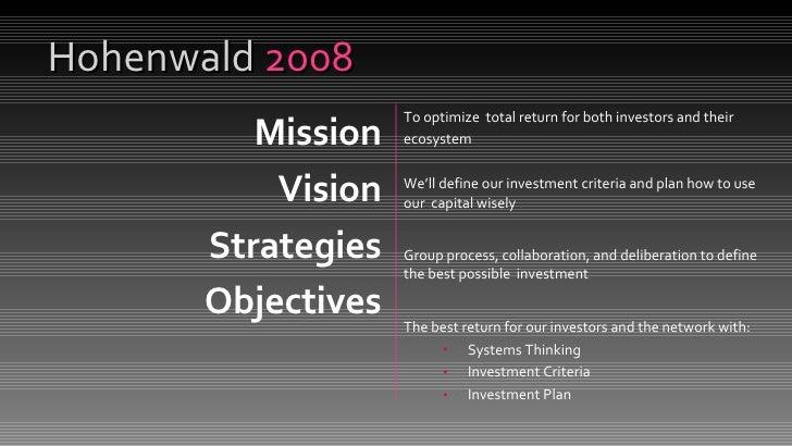 Total Economic Return Simulation Slide 3