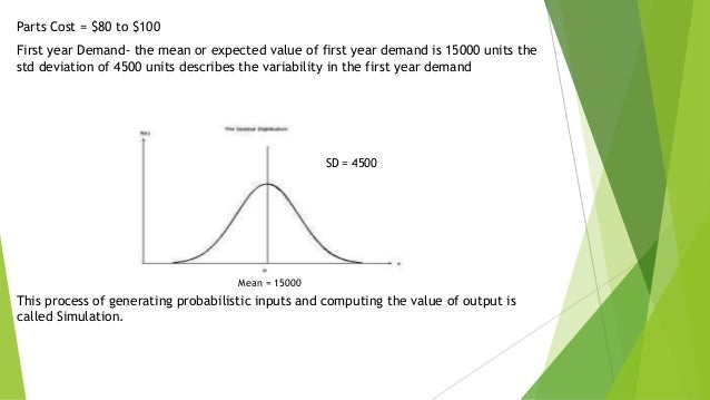 Parts Cost = $80 to $100 First year Demand- the mean or expected value of first year demand is 15000 units the std deviati...