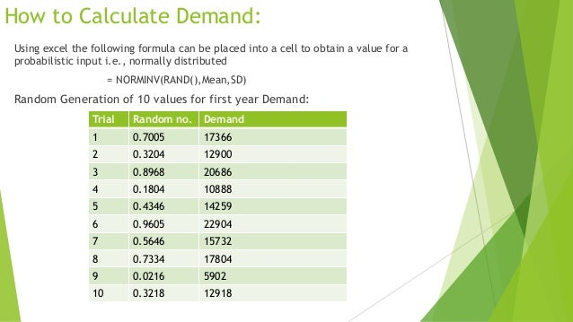 How to Calculate Demand: Using excel the following formula can be placed into a cell to obtain a value for a probabilistic...