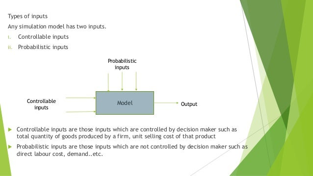 Types of inputs Any simulation model has two inputs. i.  Controllable inputs  ii.  Probabilistic inputs Probabilistic inpu...