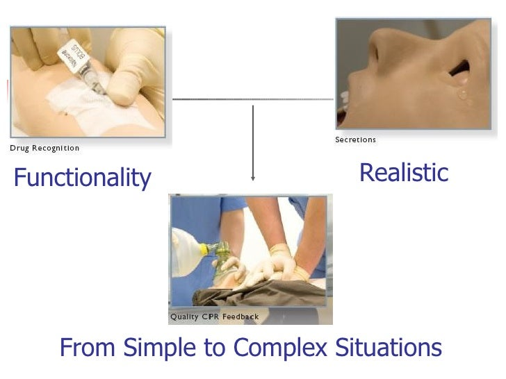 situation simulation in nursing Based simulation on nursing students' competence and confidence this   communication, situation awareness, teamwork, decision making, and clinical.