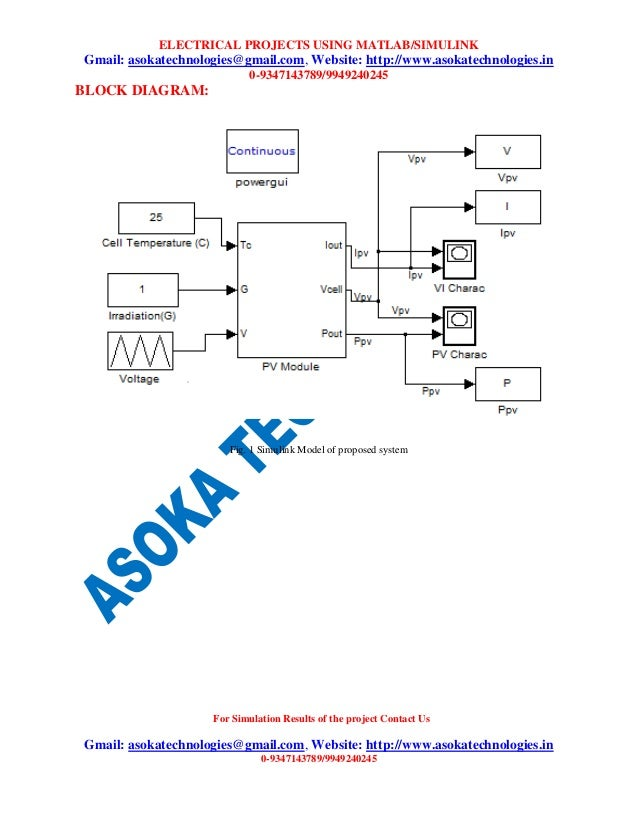 Simulation And Analysis Of Stand Alone Photovoltaic System