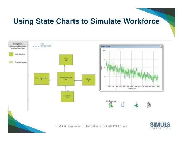 strategic planning reflections on the simulations This online simulation allows students to play the role of a business unit manager  at back bay battery company who faces the dilemma of balancing a portfolio.