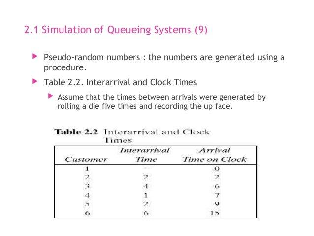 Simulation & Modeling - Smilulation Queuing System