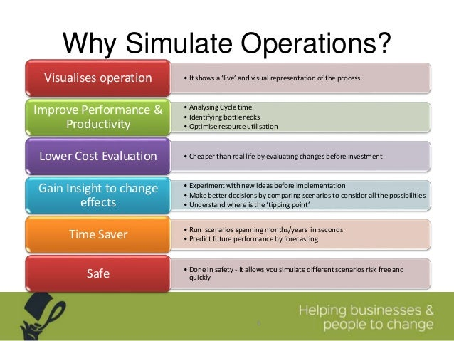 business process simulation and improvement simulation Simulation in bizagi (business process simulation) to support decision making and boost their continuous improvement.
