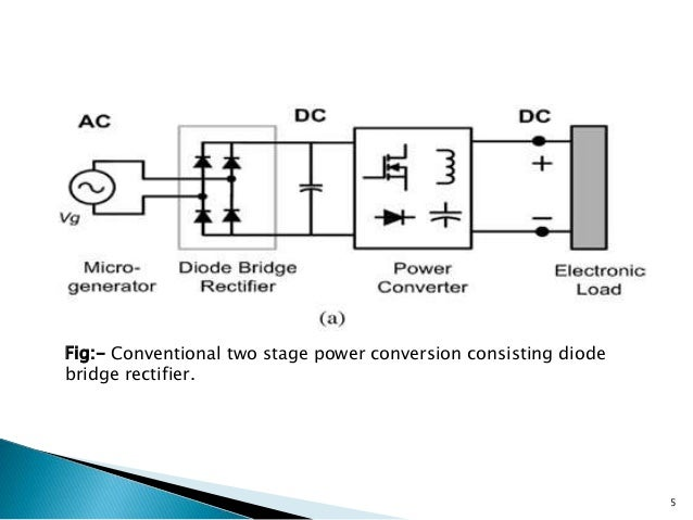 Simulation of ac dc step up converter for low efficient - Simulation direct energie ...