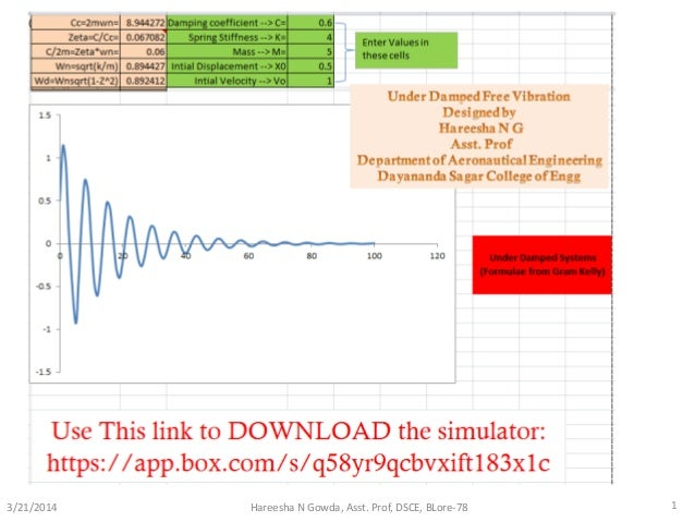 3/21/2014 Hareesha N Gowda, Asst. Prof, DSCE, BLore-78 1