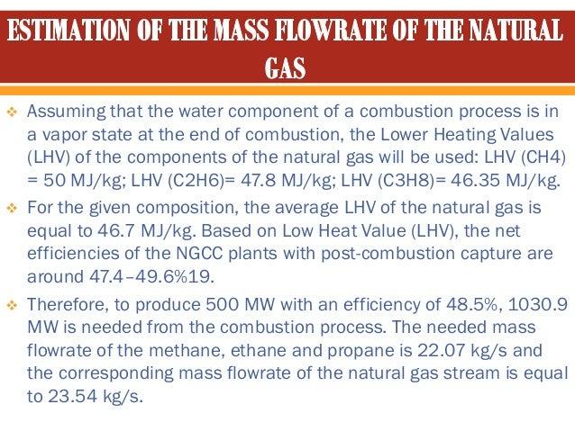 Heating Value Of Natural Gas Mj Kg