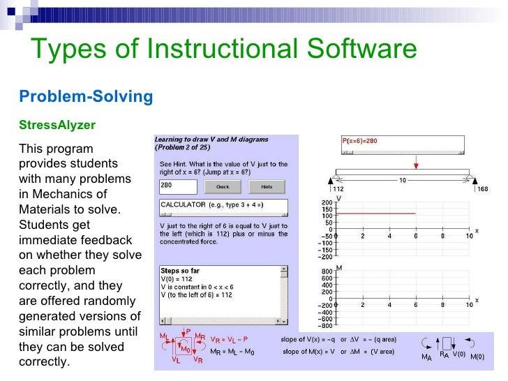 <ul><li>Examples </li></ul>Simulation in Education