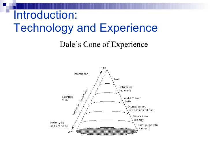 Introduction: Technology and Experience Dale's Cone of Experience