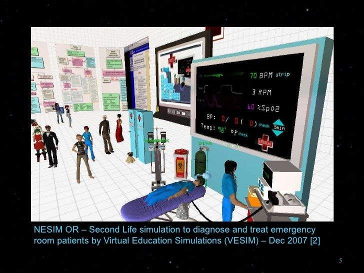 Simulations And Educational Games