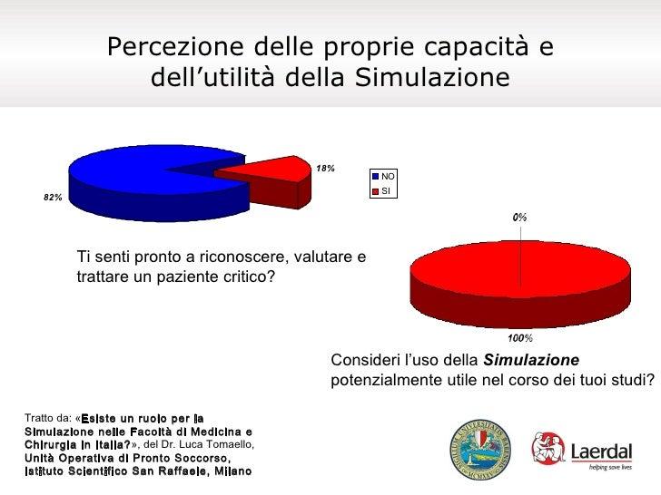 Simulazione ad alta fedelt metodologia ed efficacia for Simulazione medicina