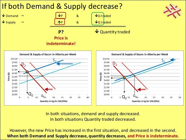 changes in supply and demand Shifts in the demand curve and/or the supply curve will cause equilibrium to change in some cases both the equilibrium price and quantity will change as well, and in other cases only one changes the amount of change can be determined rather easily if only one curve shifts but if both shift, it is sometimes difficult to tell.