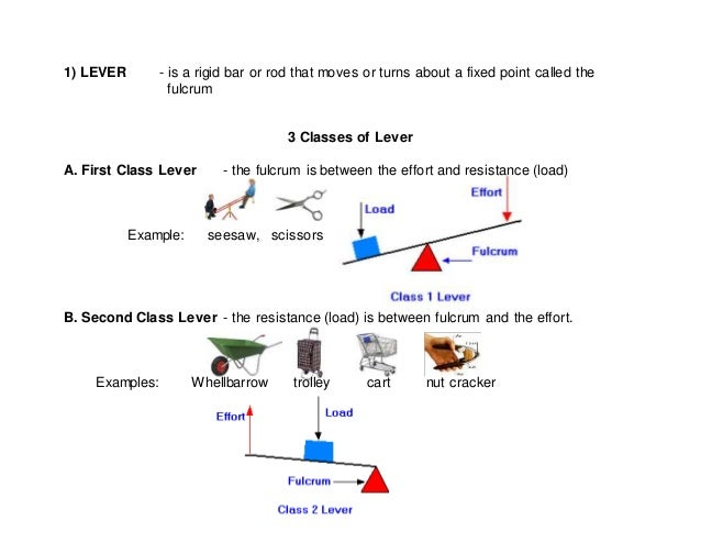 1) LEVER - is a rigid bar or rod that moves or turns about a fixed point called the fulcrum 3 Classes of Lever A. First Cl...
