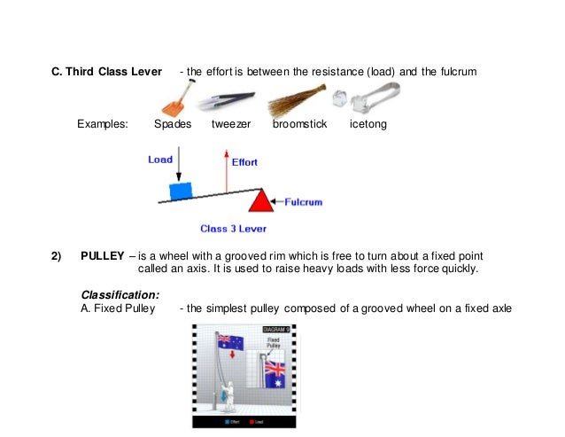 C. Third Class Lever - the effort is between the resistance (load) and the fulcrum Examples: Spades tweezer broomstick ice...