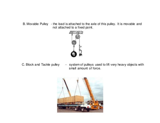 B. Movable Pulley - the load is attached to the axle of this pulley. It is movable and not attached to a fixed point. C. B...
