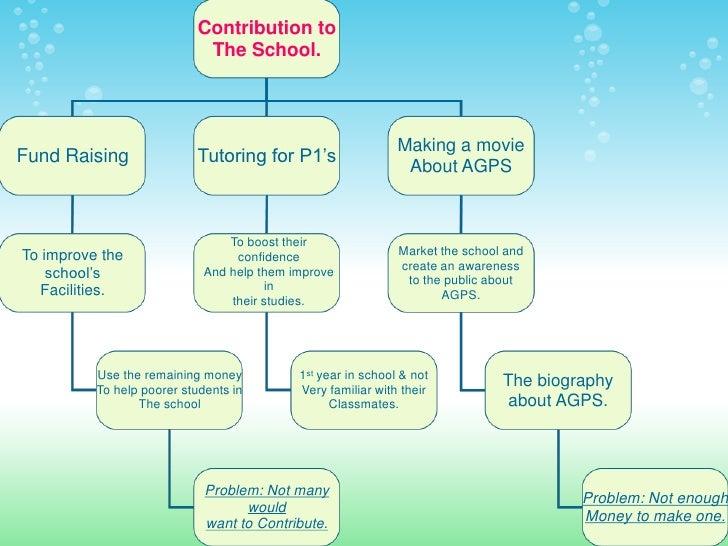 Sin eng-19 - tutoring p1 Slide 2