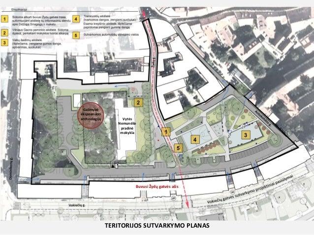 Buvusi Žydų gatvės ašis Vytės Nemunėlio pradinė mokykla Galimybė ekspoanuoti archeologiją TERITORIJOS SUTVARKYMO PLANAS